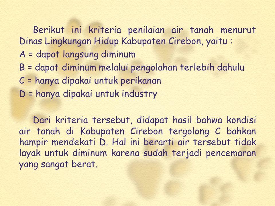 Berikut ini kriteria penilaian air tanah menurut Dinas Lingkungan Hidup Kabupaten Cirebon, yaitu : A = dapat langsung diminum B = dapat diminum melalui pengolahan terlebih dahulu C = hanya dipakai untuk perikanan D = hanya dipakai untuk industry Dari kriteria tersebut, didapat hasil bahwa kondisi air tanah di Kabupaten Cirebon tergolong C bahkan hampir mendekati D.