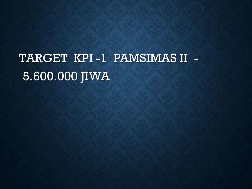 TARGET PAMSIMAS II DIBAGI PADA KABUPATEN SASARAN