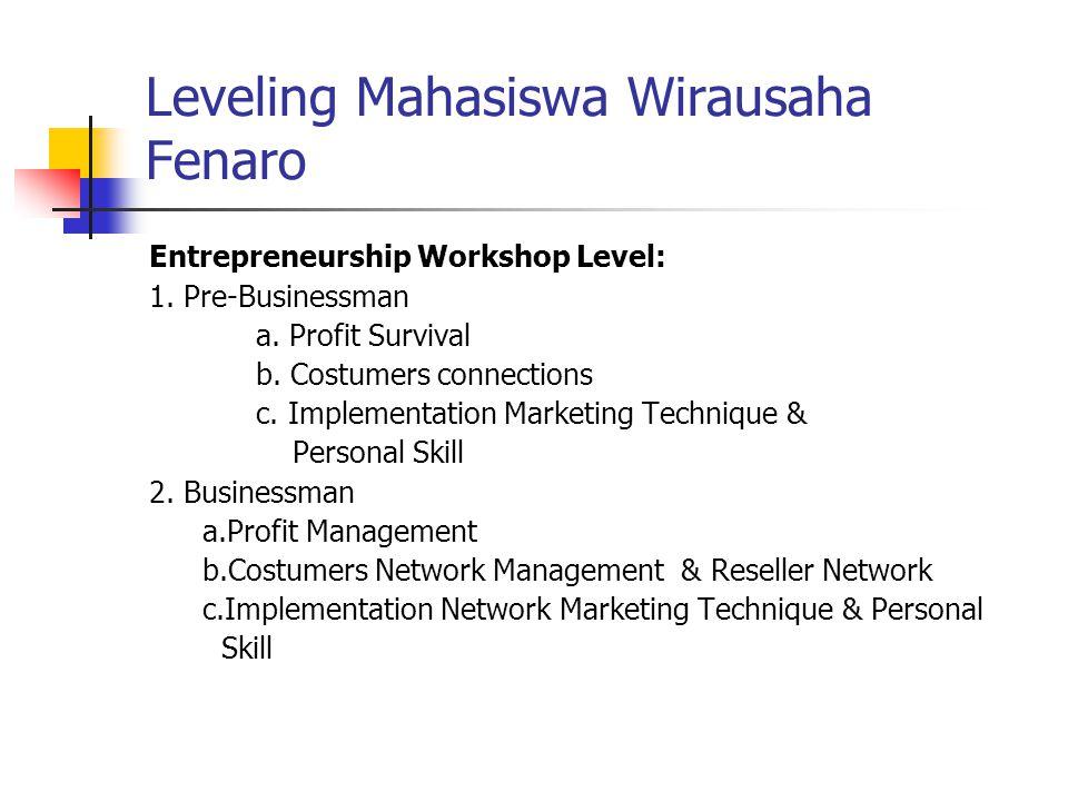 Materi Pembekalan Wirausaha Mahasiswa Fenaro 1.Ide Generating Business 2.Marketing Technique a.