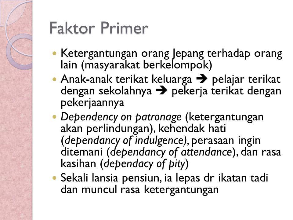 Faktor Sekunder Masalah kesehatan ; sakit berkepanjangan, cacat tubuh, tubuh lemah karena usia tua (senile dementia).