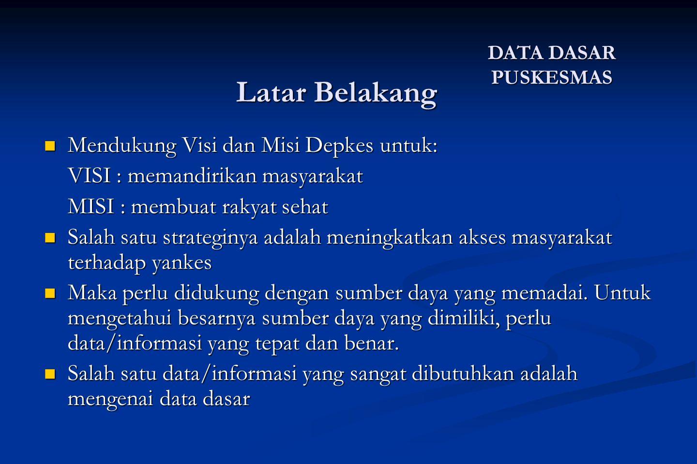 Latar Belakang Data/informasi jumlah dan kondisi puskesmas yang tepat sampai saat ini belum tersedia.