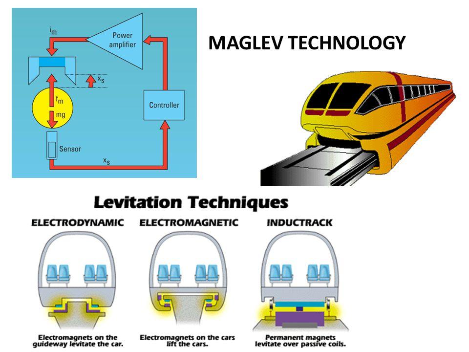 Hubungan Muatan, Arus, Medan Listrik dan Magnet :  Muatan medan listrik (statis) Hukum Gauss :  Arus listrik medan magnet (statis) Hukum Ampere :  Perubahan fluks medan magnet arus listrik medan magnet medan listrik GGL Induksi : 16