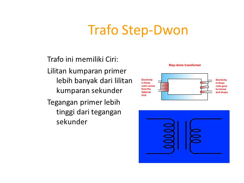 Persamaan Transformator N = jumlah lilitan V = tegangan (volt) I = Kuat arus (A) Daya yang masuk ke trafo sama dengan daya yang keluar dari trafo Pp = Ps Np Vp Is Ns Vs Ip = = Pada transformator ideal berlaku persamaan: