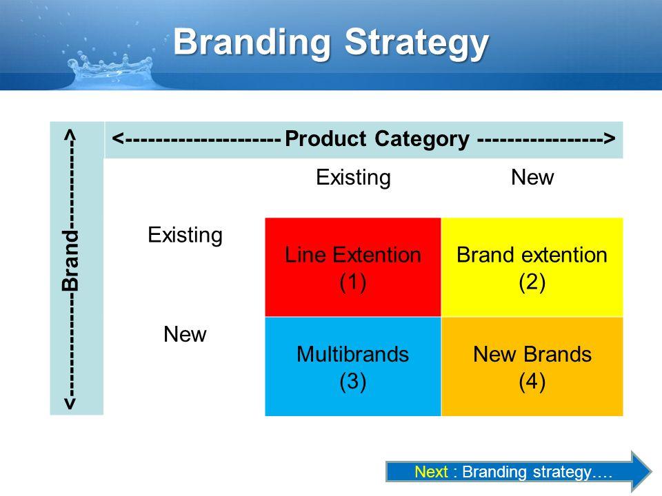 BRANDING STRATEGY Line Extention (Perluasan Lini atau Varian) : Meluncurkan brand yang sama dalam kategori yg sama.