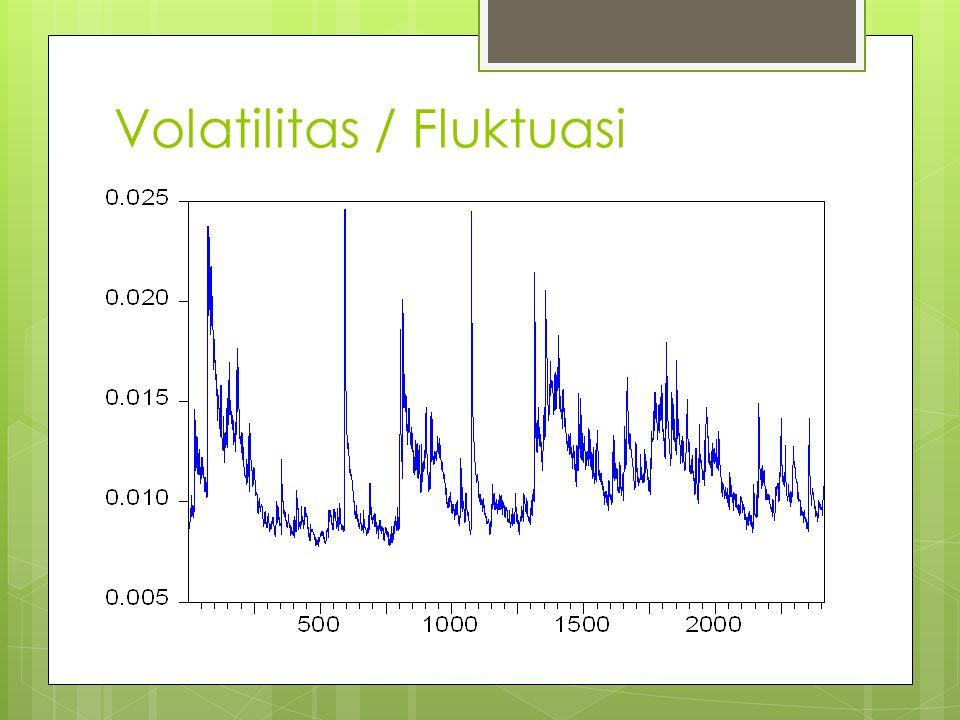  Pada model ARCH/GARCH, ada suatu periode dimana volatilitasnya sangat tinggi dan ada volatilitasnya sangat rendah.