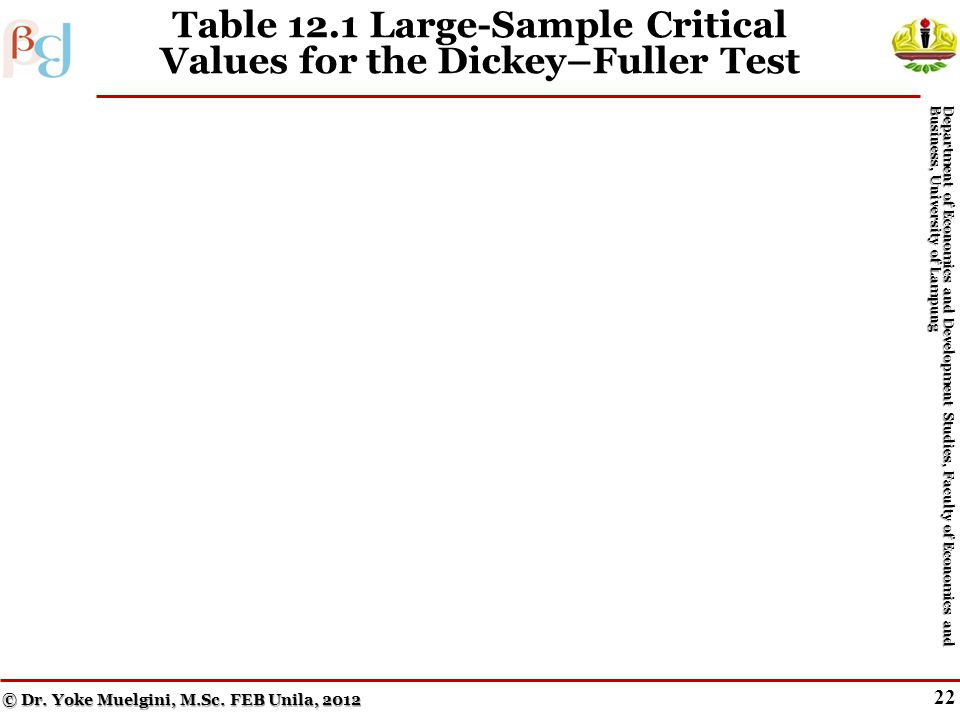 22 Table 12.1 Large-Sample Critical Values for the Dickey–Fuller Test © Dr.