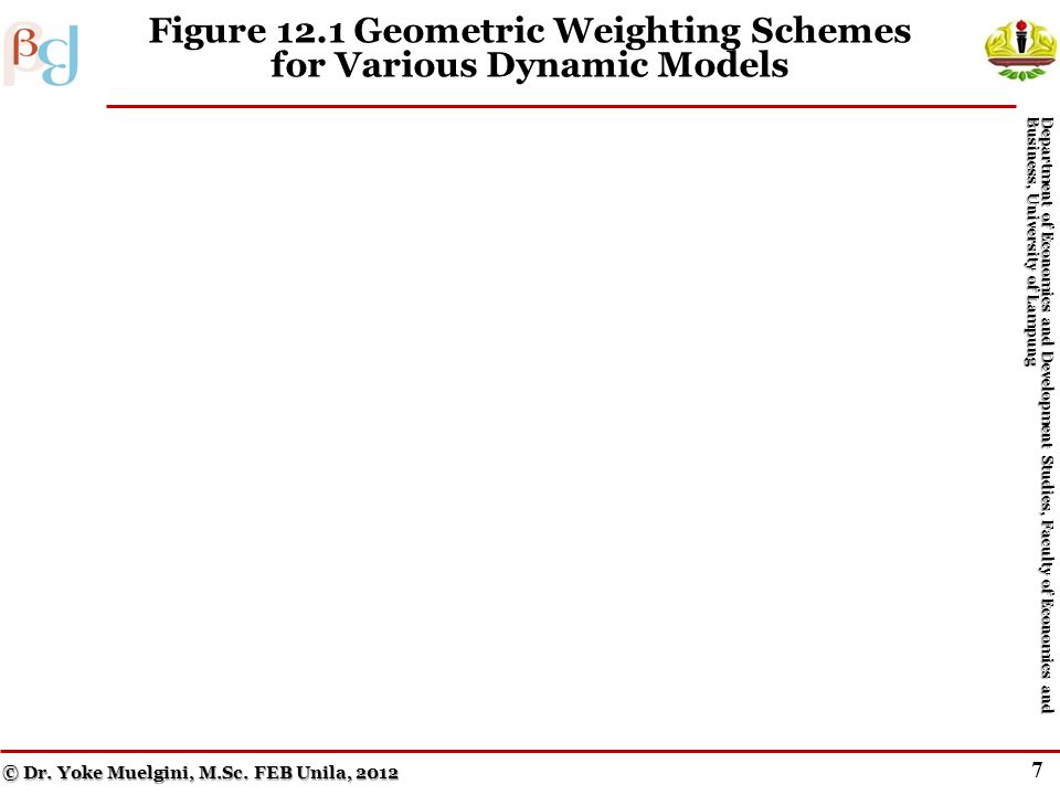 7 Figure 12.1 Geometric Weighting Schemes for Various Dynamic Models © Dr.