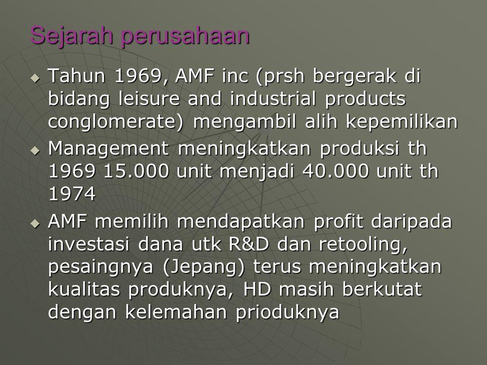 Sejarah perusahaan  AMF masih tetap mengabaikan pesaing, hingga di th 1975, Honda motor menjadi pesaing terberat HD dengan produknya Gold Wing , Suzuki dan Yamaha juga ikut masuk di pasar ini (sp pertengahan 1980)  Karena keunggulan kualitas Honda, kemudian menjadi standar untuk motor besar.