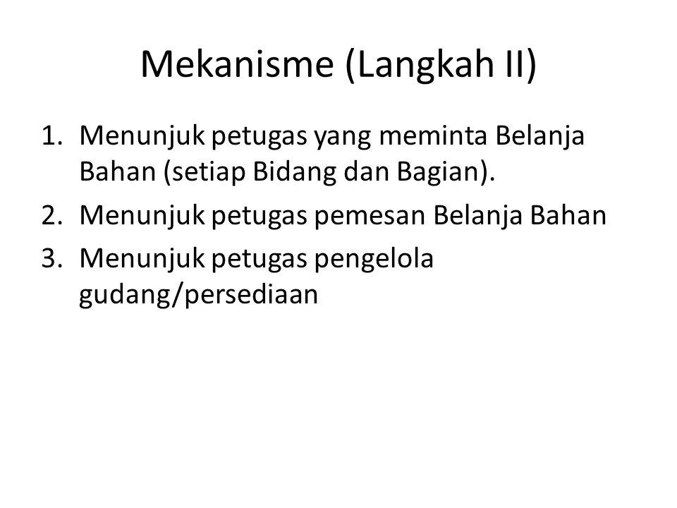 Mekanisme (Langkah III) 1.