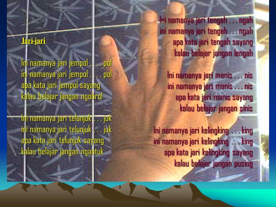 Jari-jari Ini namanya jari jempol....pol ini namanya jari jempol....
