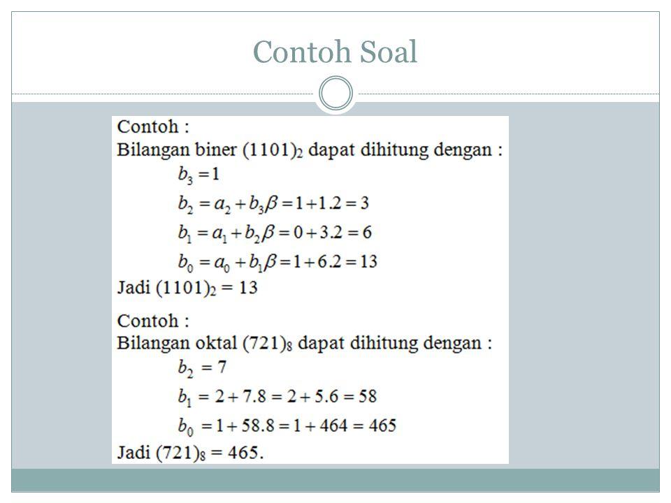 Bilangan Pecahan Bilangan pecahan x antara 0 s/d 1 dalam sistem bilangan desimal didefinisikan Bilangan pecahan x secara umum dalam sistem bilangan dengan bilangan dasar k didefinisikan :