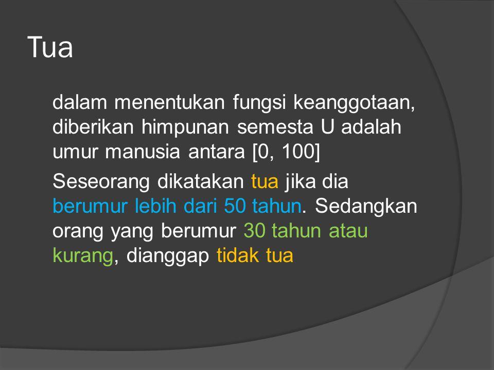  Berapa dejarad ketuaan orang yang berumur : 1. 10 tahun 2. 35 tahun 3. 45 tahun 4. 60 tahun