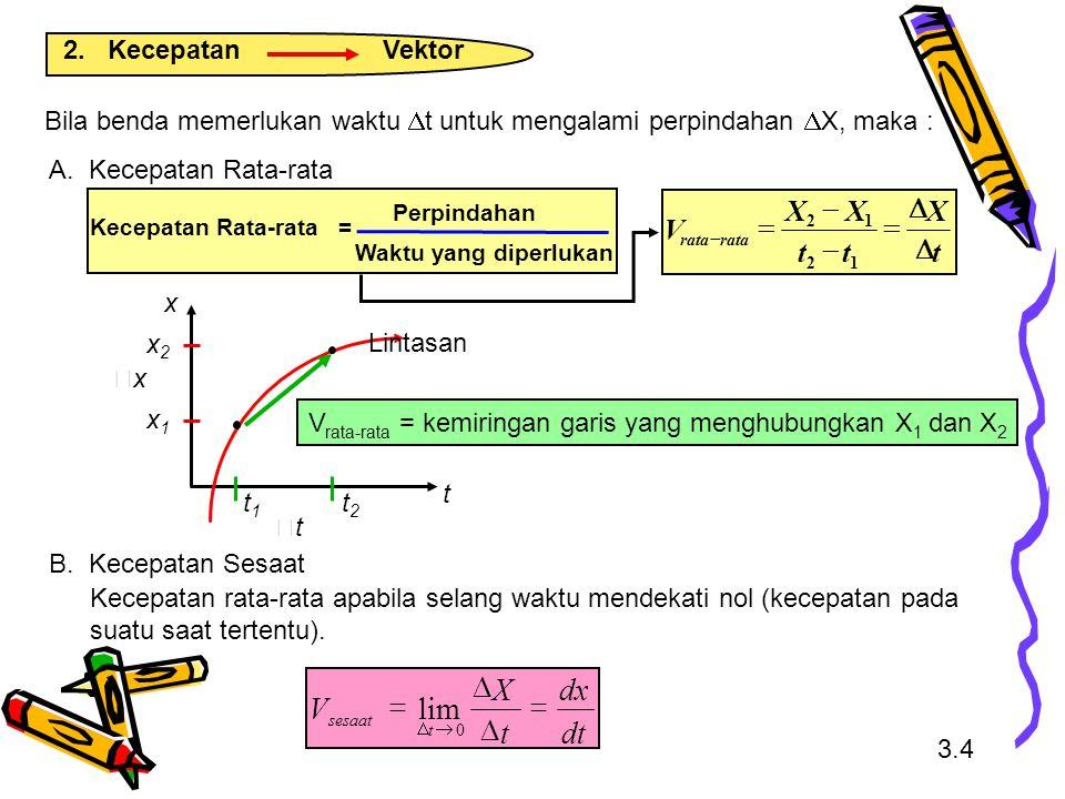 3.5 Catatan : Kelajuan Skalar Bila benda memerlukan waktu t untuk menempuh jarak X maka : A.