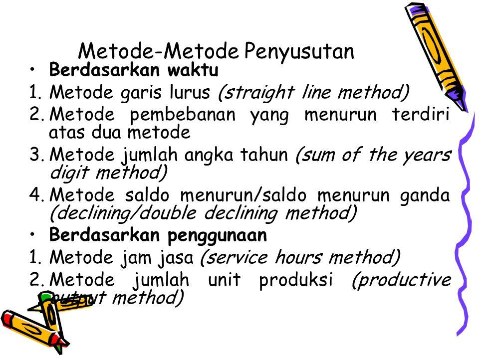 Berdasarkan kriteria lainnya 1.Metode berdasarkan jenis dan kelompok (group and composite method) 2.Metode anuitas 3.Sistem persediaan (inventory system) 4.Tarif penyusutan (telah ada dibagian klasifikasi aktiva tetap