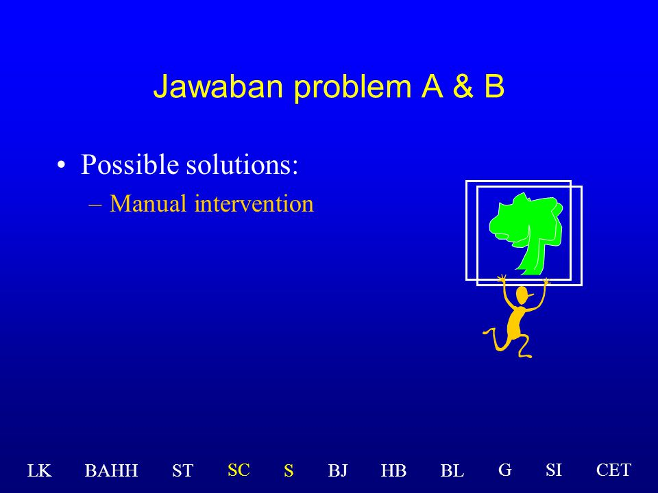 Jawaban problem A & B Possible solutions: –Manual intervention LK BAHHSTSBJHBBL GSICETSC