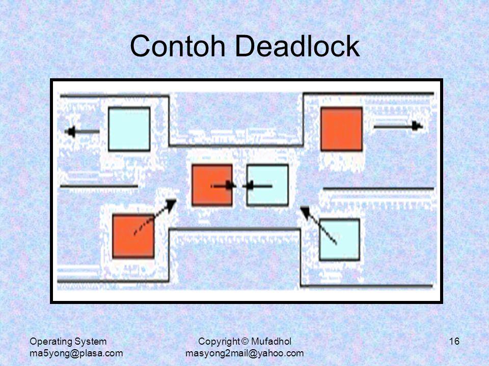 Operating System ma5yong@plasa.com Copyright © Mufadhol masyong2mail@yahoo.com 17 Menanggulangi Deadlock 1.Mengabaikan Masalah Deadlock Metode ini lebih dikenal dengan Algoritma Ostrich.