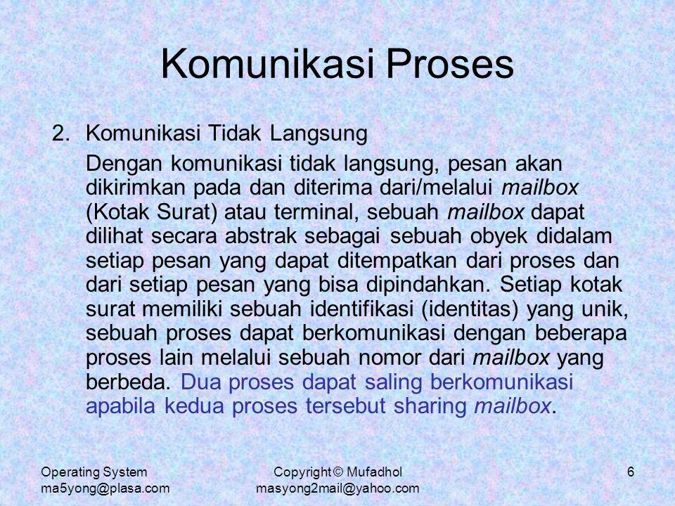 Operating System ma5yong@plasa.com Copyright © Mufadhol masyong2mail@yahoo.com 7 Buffering Baik komunikasi itu langsung atau tidak langsung, penukaran pesan oleh proses memerlukan antrian sementara.