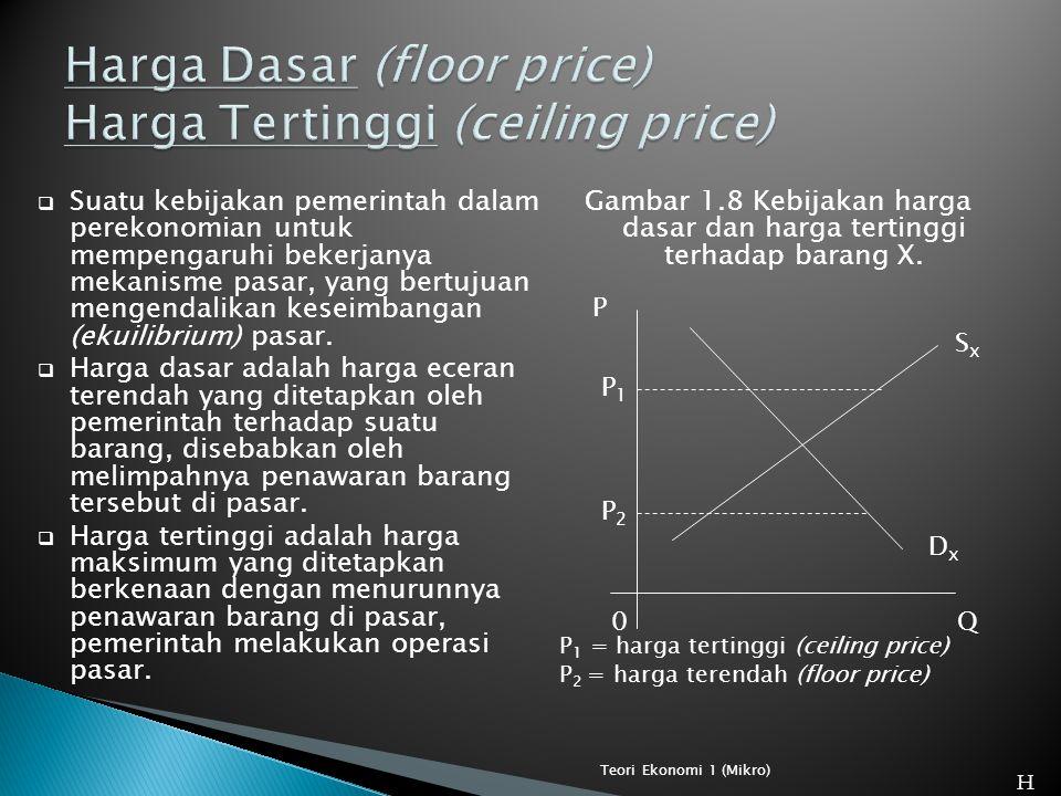 Teori Ekonomi 1 (Mikro) H al a m a n 1717 Kebijakan harga tertinggi (ceiling price), efektif dalam melindungi konsumen dari gejolak kenaikan harga tak terhingga.