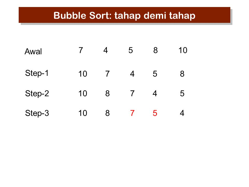 745810 10 7 45 8 10 8 74 5 10 8 75 4 Step-1 Awal Step-2 Step-3 Step-4 Bubble Sort: tahap demi tahap