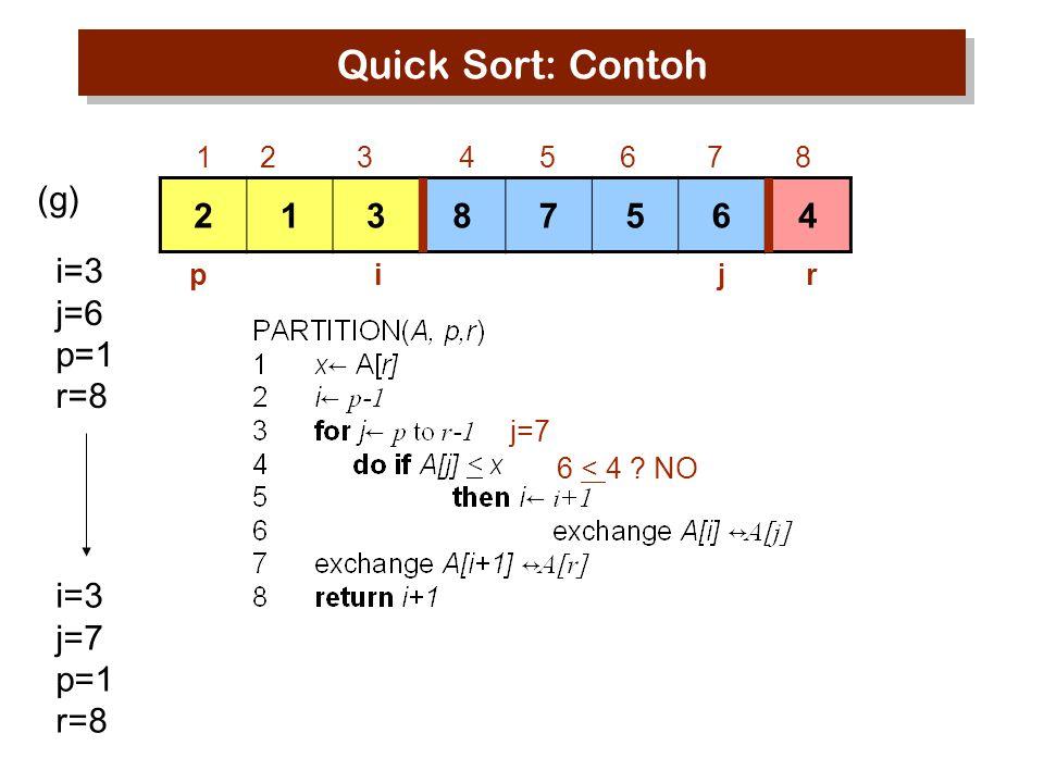 Quick Sort: Contoh 21347568 (h) exchange 4 & 8 i=3 j=7 p=1 r=8 return 4 (q=4) 21387564 1 2 3 4 5 6 7 8 p i j r