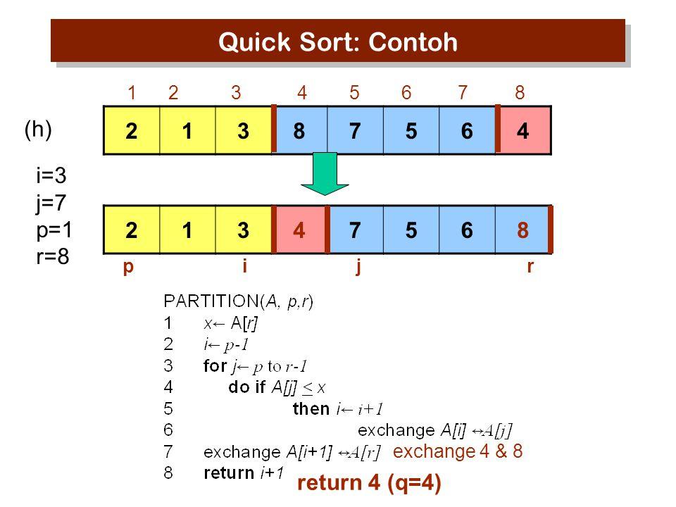 4 region dalam procedure PARTITION x unrestricted pivot