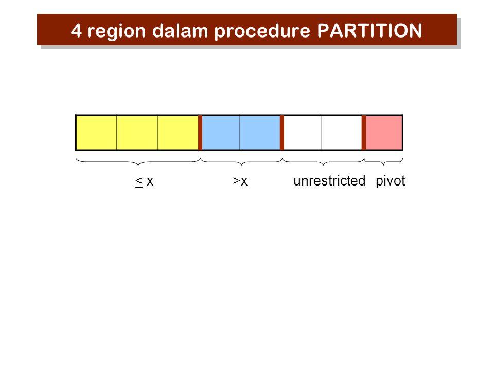Best Case & Worst Case Best Case Partition Worst Case Partition atau