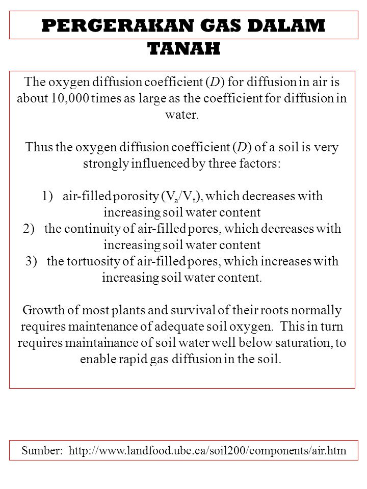 PERGERAKAN GAS DALAM TANAH Sumber: http://www.landfood.ubc.ca/soil200/components/air.htm The oxygen diffusion coefficient (D) for diffusion in air is about 10,000 times as large as the coefficient for diffusion in water.