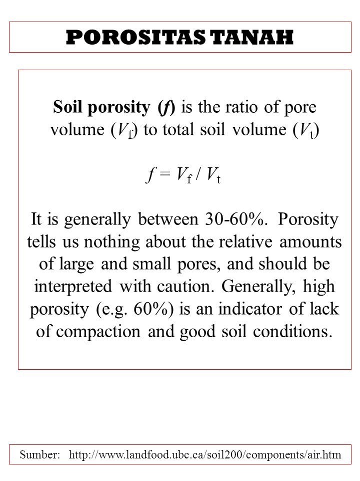 POROSITAS TANAH Sumber: http://www.landfood.ubc.ca/soil200/components/air.htm Soil porosity (f) is the ratio of pore volume (V f ) to total soil volume (V t ) f = V f / V t It is generally between 30-60%.