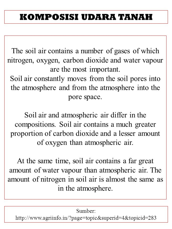 KOMPOSISI UDARA TANAH Sumber: http://www.agriinfo.in/?page=topic&superid=4&topicid=283 The soil air contains a number of gases of which nitrogen, oxygen, carbon dioxide and water vapour are the most important.