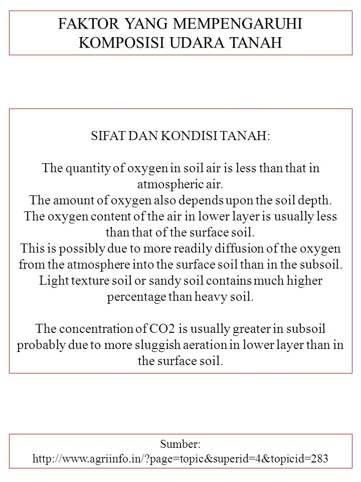 FAKTOR YANG MEMPENGARUHI KOMPOSISI UDARA TANAH Sumber: http://www.agriinfo.in/?page=topic&superid=4&topicid=283 SIFAT DAN KONDISI TANAH: The quantity of oxygen in soil air is less than that in atmospheric air.