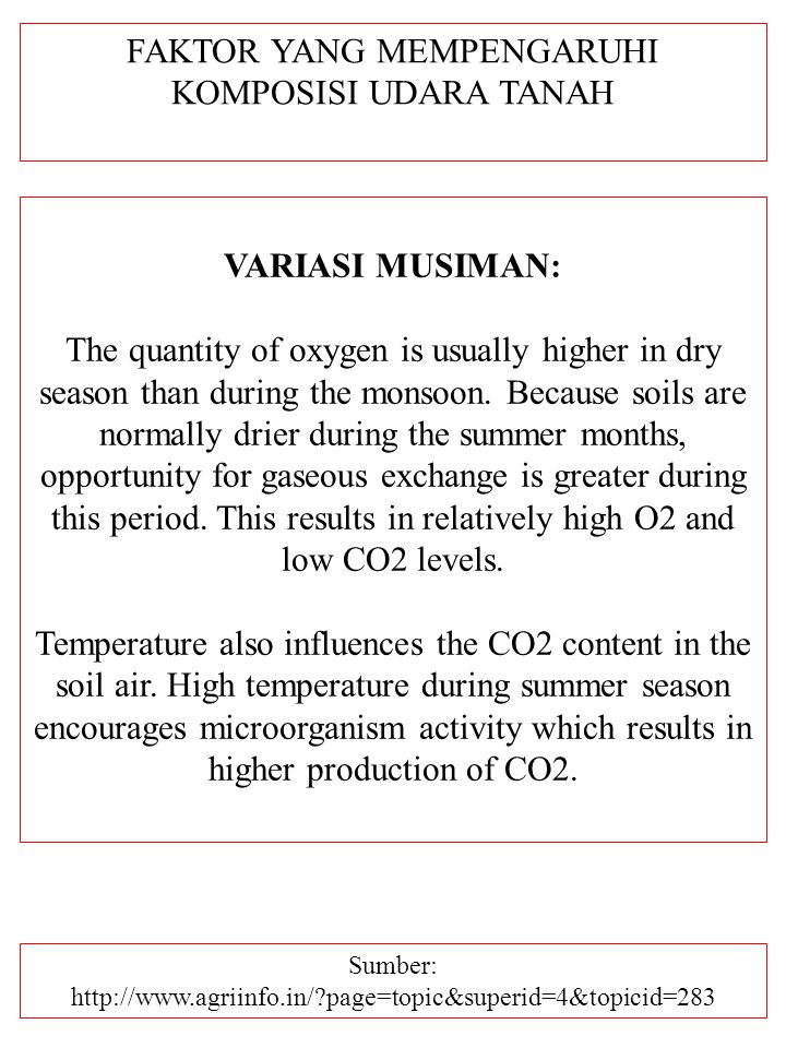 FAKTOR YANG MEMPENGARUHI KOMPOSISI UDARA TANAH Sumber: http://www.agriinfo.in/?page=topic&superid=4&topicid=283 VARIASI MUSIMAN: The quantity of oxygen is usually higher in dry season than during the monsoon.