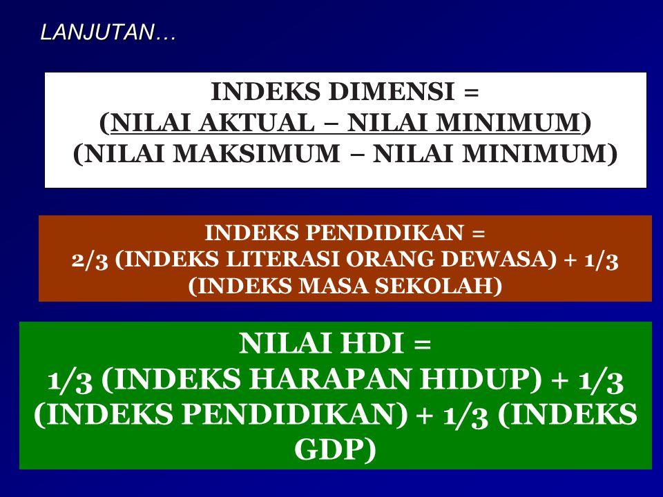 LANJUTAN… DIKETAHUI: –DI INDONESIA, DATA TAHUN 2008 MENUNJUKKAN: ANGKA HARAPAN HIDUP = 63,5 THN.