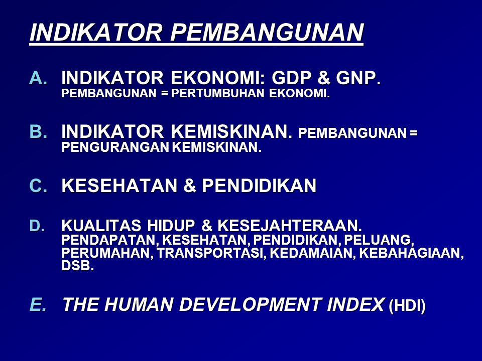 INDIKATOR EKONOMI: GDP & GNP A.