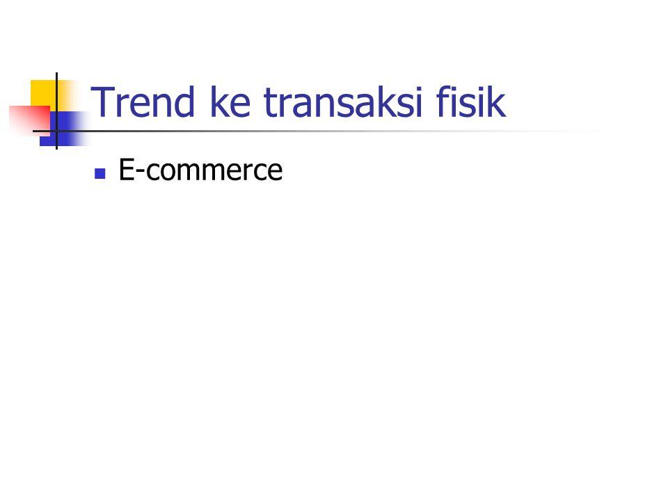 Isu utama e-commerce Payment Method Certificate Authority (CA) Internet Infrastructure Web.
