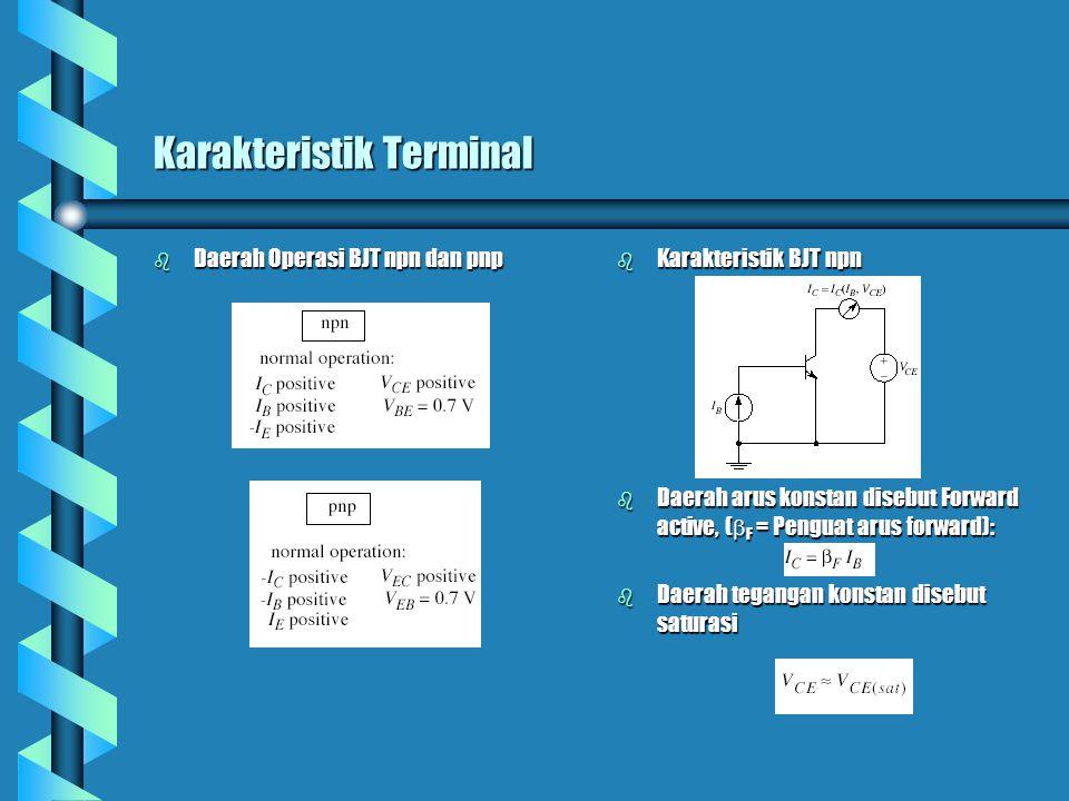 Karakteristik Terminal (cont) b Cut-off terjadi jika : I B = 0, sehingga I C = 0 Untuk  F = 100 (gambar disamping) I C bertambah jika V CE bertambah b V CE < 0 I C Negatif b Penguat arus aktif reverse (  R )  R = I E /I B.