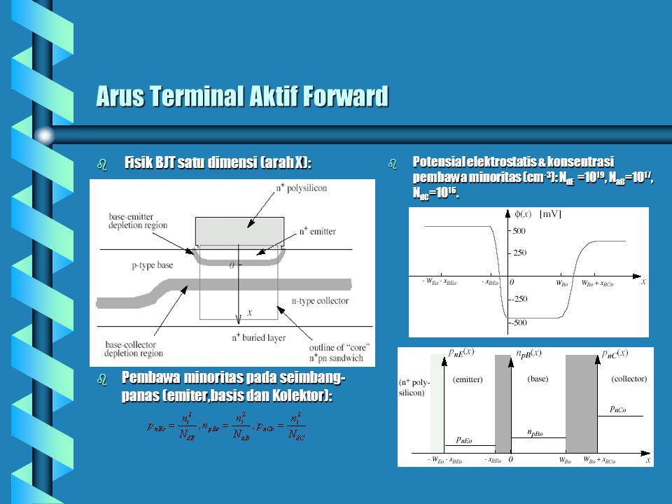 Penguat Arus Aktif Forward b Arus Kolektor = Rapat Arus difusi elektron x Luas Emiter b Arus Basis = Rapat arus difusi hole x Luas Emiter b Arus Emiter ( I E ) = - ( I B +I C ) b Perbandingan Arus Kolektor dan Magnitude arus emiter : b Untuk, N dE =10 19, N aB =10 17, N dC =10 16.