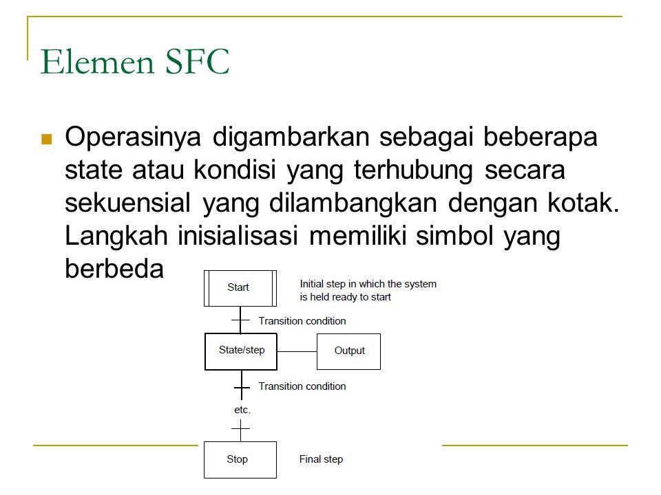 Setiap state yang terkoneksi pasti memiliki suatu kondisi yang harus dipenuhi(transfer condition), yang dikoneksikan dengan garis horizontal, sebelum state selanjutnya dijalankan Jika dan hanya jika transfer condition terpenuhi, maka sebuah state dapat berlanjut ke state setelahnya