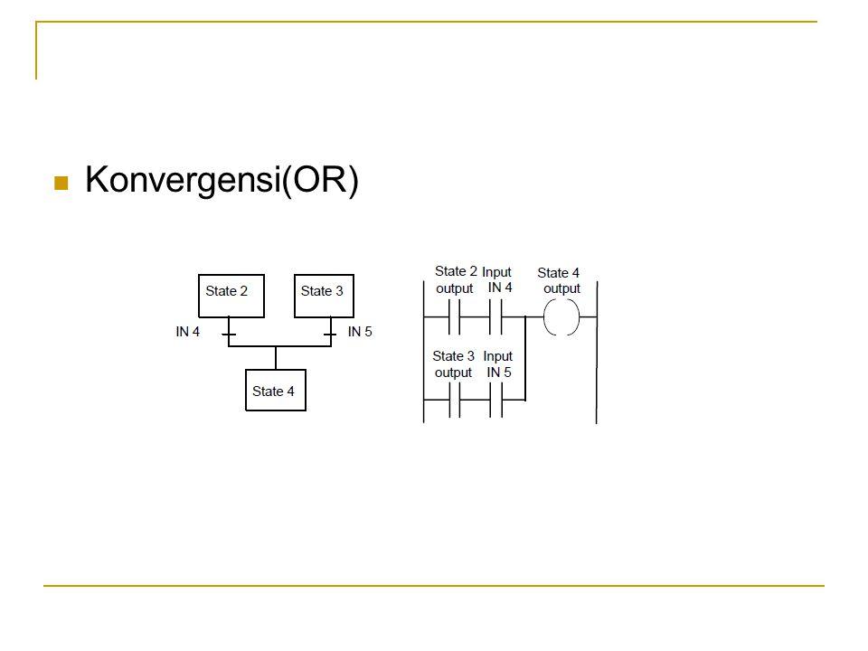 Konvergensi Simultan : state selanjutnya bisa mengikuti lebih dari 1 state sebelumnya