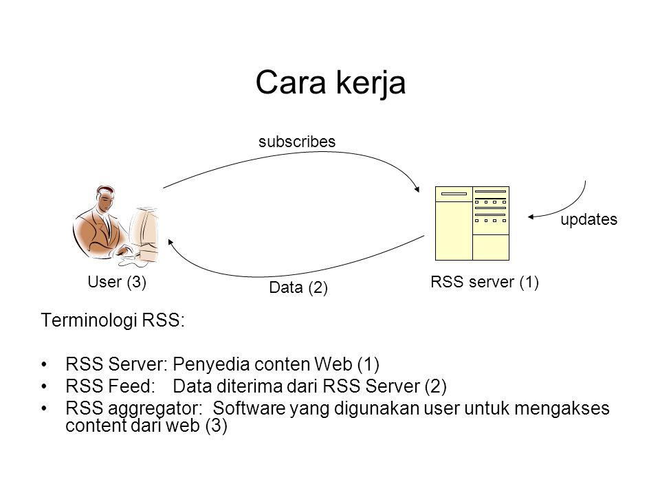 RSS: How it works.