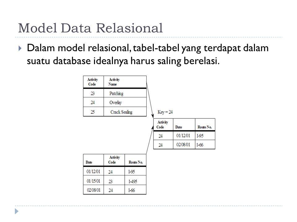 Model Data Hierarkis  Struktur ini dapat mewakili informasi menggunakan hubungan child/parent: setiap parent dapat memiliki banyak child, tetapi setiap child hanya boleh memiliki satu parent (yang dikenal juga dengan hubungan 1-ke-banyak)