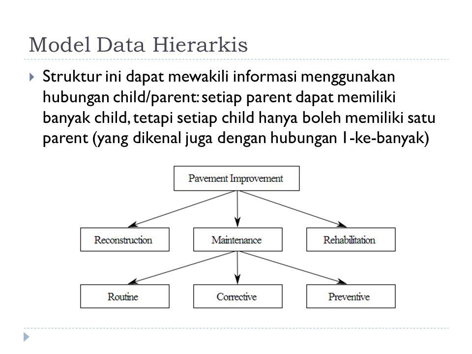 Model Data Jaringan  Model ini memiliki fitur istimewa yang pada skema, diperlihatkan sebagai grafik dengan tipe objek ialah node, tipe hubungannya ialah kurva, yang tidak terbatas dengan menjadi hierarki atau berkisi.