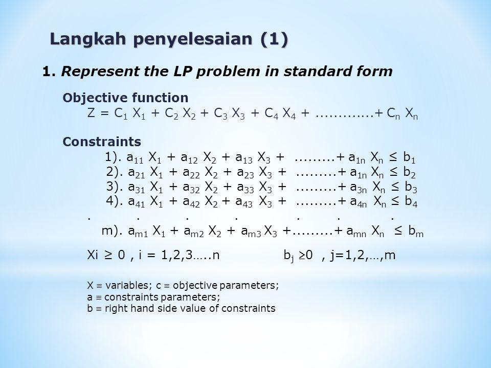 Langkah penyelesaian (2) dengan z adalah nilai dari fungsi tujuan 2.