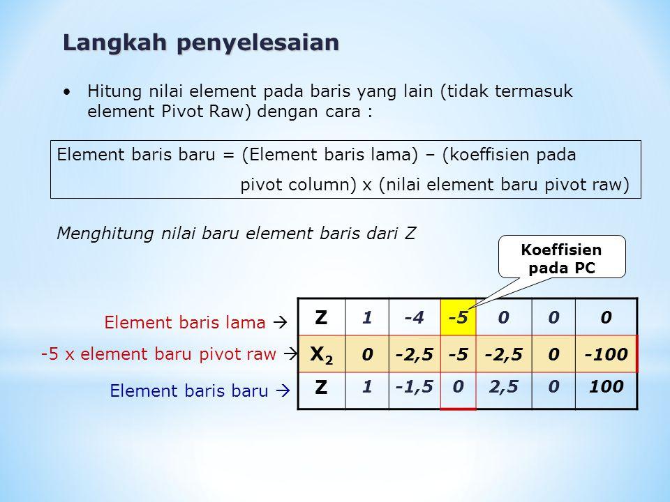 S2S2 04301120 X2X2 01,53 060 S2S2 02,50-1,5160 Menghitung nilai baru element baris dari S 2 Element baris lama  3 x element baru pivot raw  Element baris baru  Koeffisien pada PC Langkah penyelesaian Dihasilkan tabel simplex 2