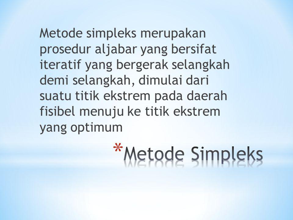 * Berikut ini diberikan pengertian dari beberapa terminologi dasar yang banyak digunakan dalam membicarakan metode simpleks : Maks atau Min : Z = c1x1 + c2x2 +...
