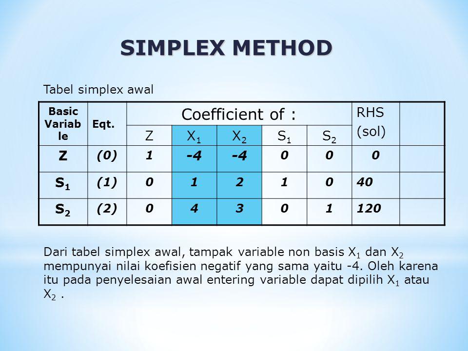 SIMPLEX METHOD 2.Bila ada dua atau lebih variabel basis mempunyai nilai RATIO minimum yang sama, maka pemilihan leaving variable dapat dijalankan secara bebas.