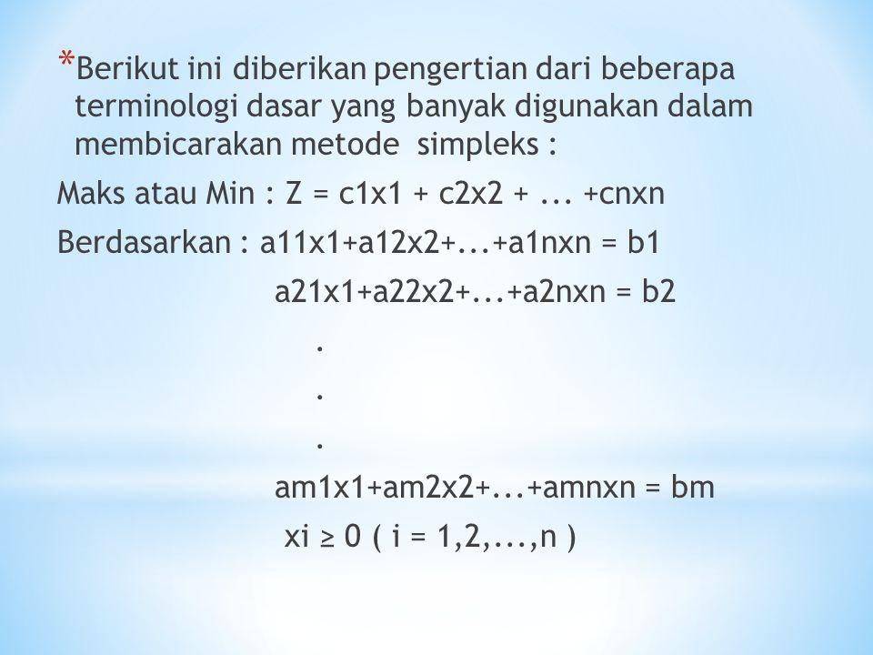 * Maka pembatas dari model tersebut dapat dituliskan ke dalam bentuk system persamaan AX = b * Perhatikan suatu system AX = b dari m persamaan linier dalam n variable (n>m).