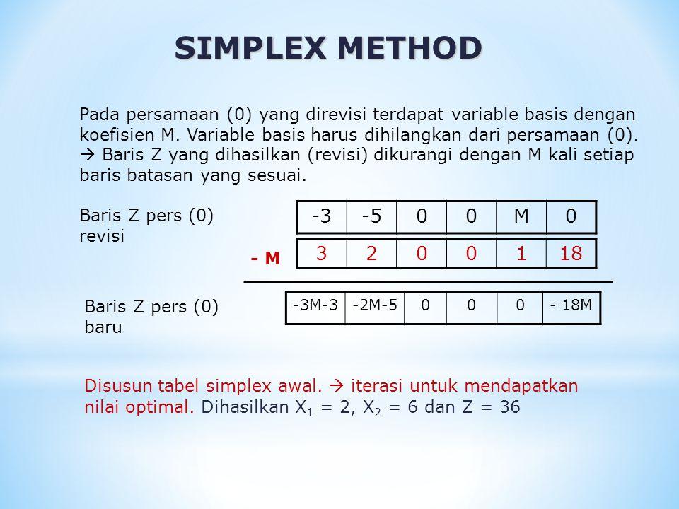Itera tion Basic varia ble Eqt.