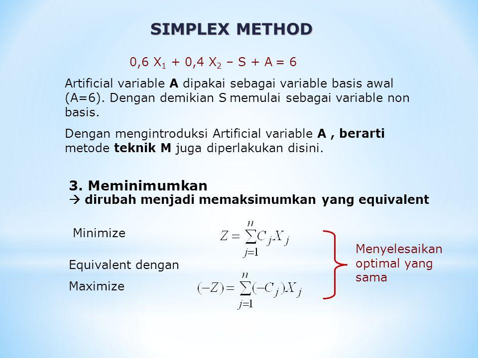 SIMPLEX METHOD Minimize : Z = 0,4 X 1 + 0,5 X 2 (0) Subject to : 0,3 X 1 + 0,1 X 2  2,7(1) 0,5 X 1 + 0,5 X 2 = 6(2) 0,6 X 1 + 0,4 X 2  6(3) X 1  0, X 2  0 Contoh : Minimize : Z = 0,4 X 1 + 0,5 X  Maximize : (-Z) = -0,4 X 1 - 0,5 X 2 Penyelesaian : Masukkan artificial variable A 1 dan A 2 pada pers (2) dan (3), dan terapkan metode Teknik M, maka Minimize : Z = 0,4 X 1 + 0,5 X 2 + MA 1 + MA 2  Maximize : (-Z) = -0,4 X 1 - 0,5 X 2 - MA 1 - MA 2