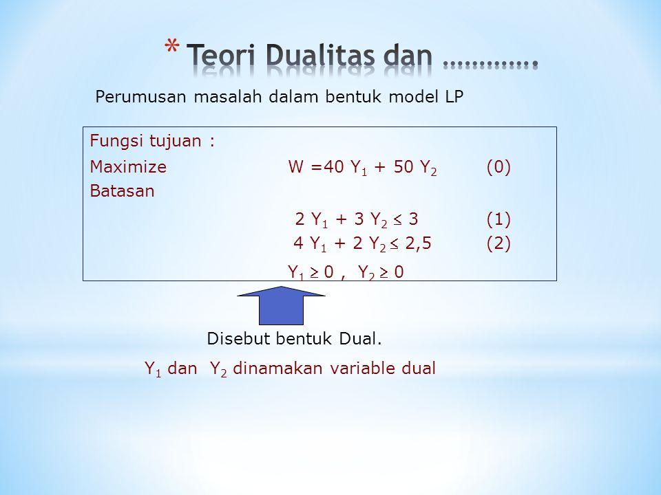 Teori Dualitas ……..Dualitas .