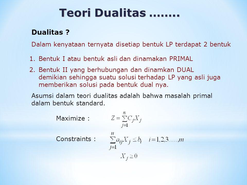 Fungsi tujuan : Maximize W =40 Y 1 + 50 Y 2 (0) Batasan 2Y 1 + 3 Y 2  3 (1) 4 Y 1 + 2 Y 2  2,5(2) Y 1  0, Y 2  0 Perbandingan masalah Primal dan Dual Fungsi tujuan : Minimize Z=3X 1 +2,5X 2 (0) Batasan: 2X 1 +4X 2  40 (1) 3X 1 +2X 2  50(2) X 1  0, X 2  0 PRIMAL DUAL